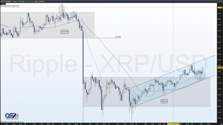 Ripple (XRP-USD)