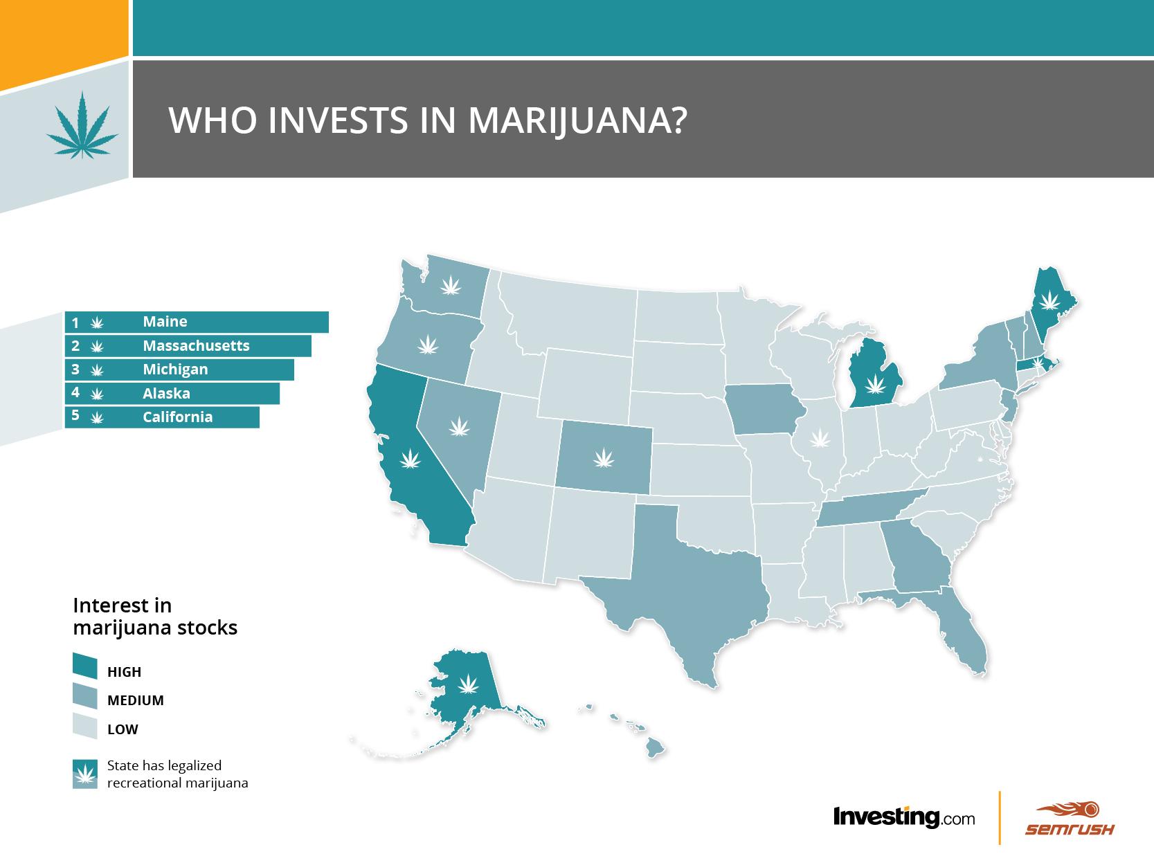 Wie investeert er in marihuana?